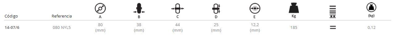 rueda nylon diametro 80