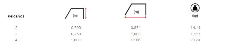 medidas escalera GRADILLA Serie GR 60º